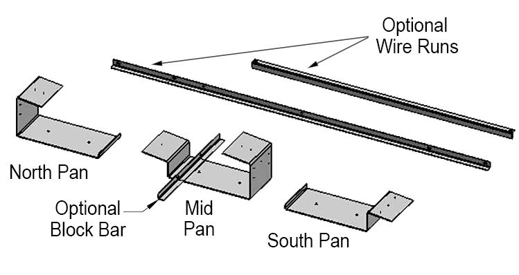 ballasted roof mount pans for holding ballast blocks.